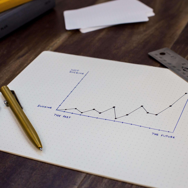 Samenwerking tussen analytics en CRO