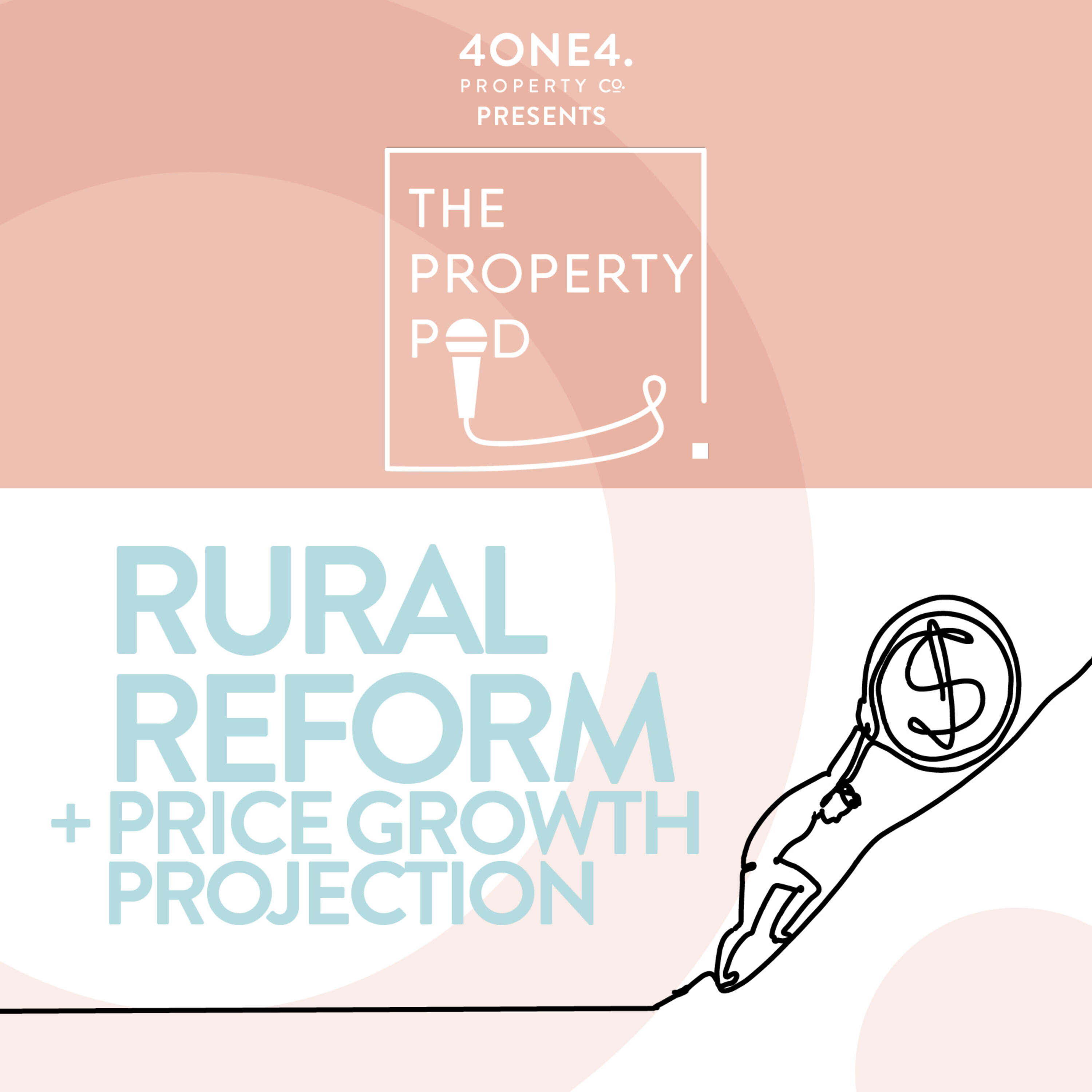 Rural Reform + Price Growth Projection