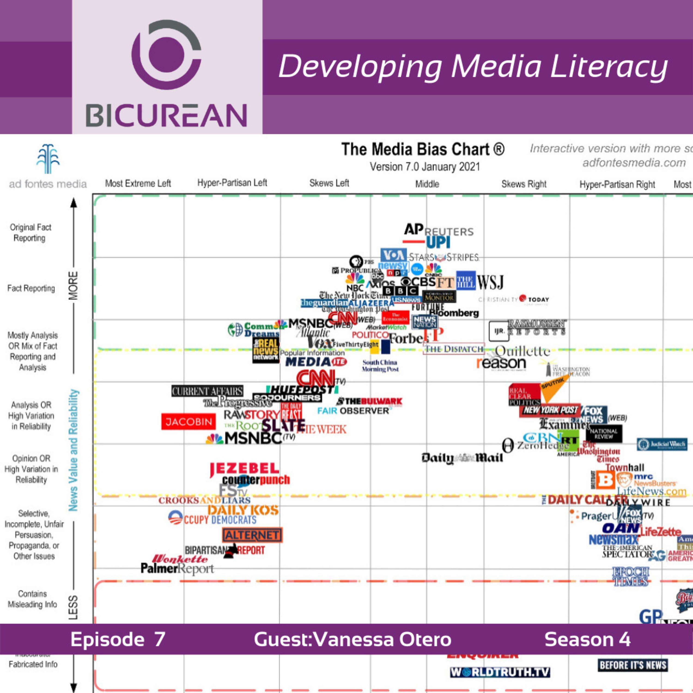 4.7 Developing Media Literacy